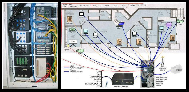 Magnificent Structured Wiring Diagram Wiring Diagram Tutorial Wiring Digital Resources Indicompassionincorg